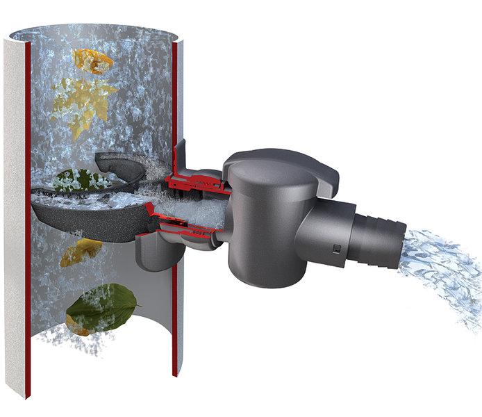 Graf Regensammler Speedy 503040 Fallrohr Wasserfilter Art Jardin