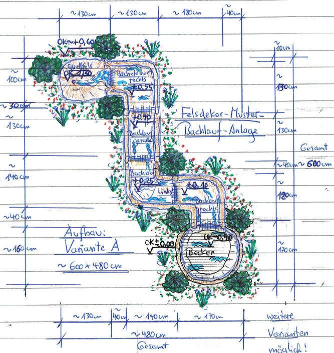 felsdekor gartenteich anlage bachlauf groß 10tlg sand- art jardin, Hause und Garten
